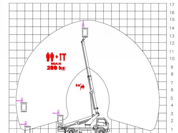 Working Diagram Kt150