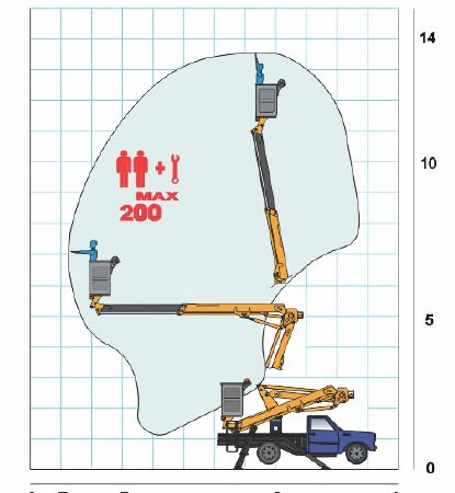 Working diagram KZ135
