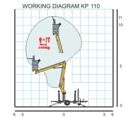 KP110 - working diagram